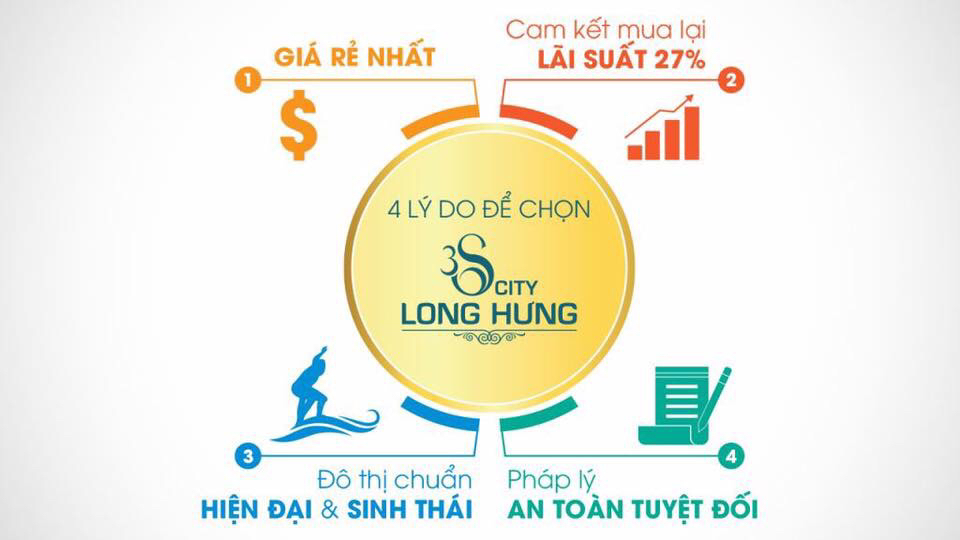 3S City Long Hung 3 - 3S City Long Hưng