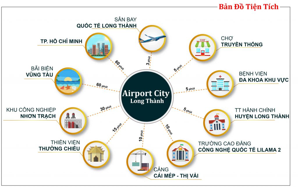 Air Port City
