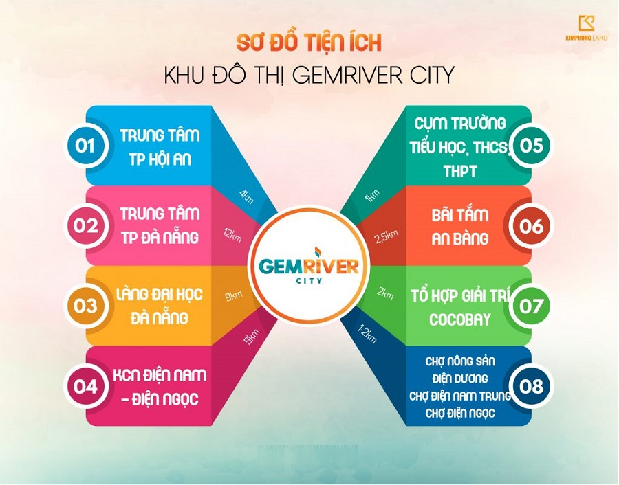 Gem River City 3 - Gem River City