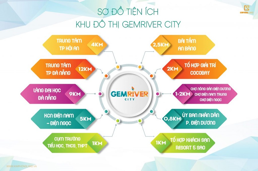 Gem River City 5 - Gem River City