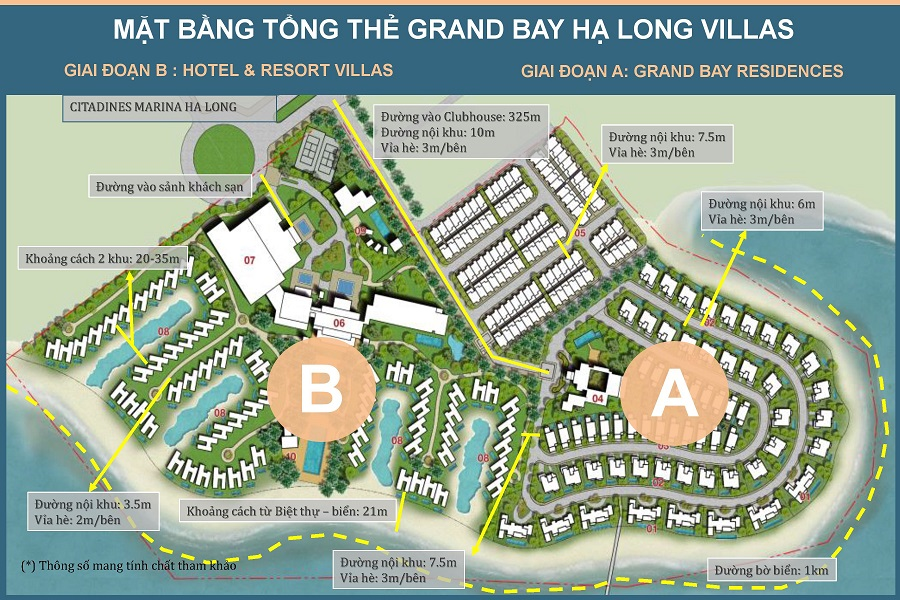 BIM Group Grand Bay - BIM Group