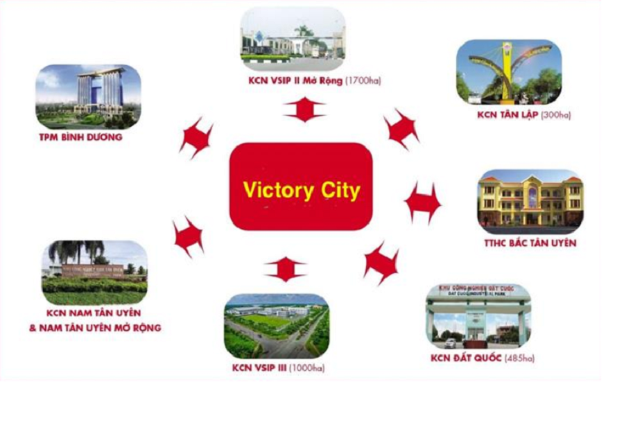 Victory City 5 - Victory City