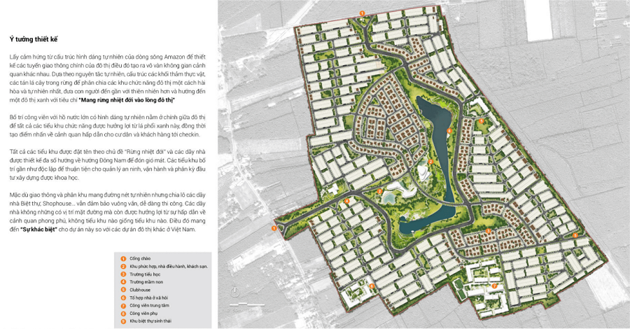 Tran Anh Ecological City 2 - Trần Anh Ecological City