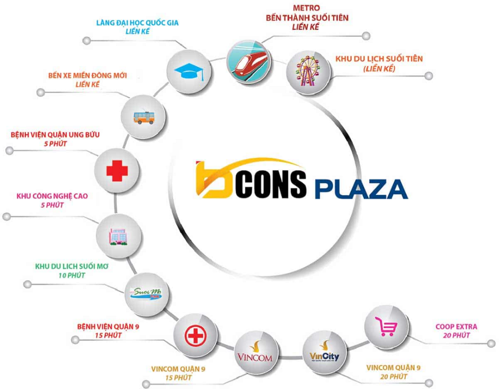 Bcons Plaza 8 - Bcons Plaza