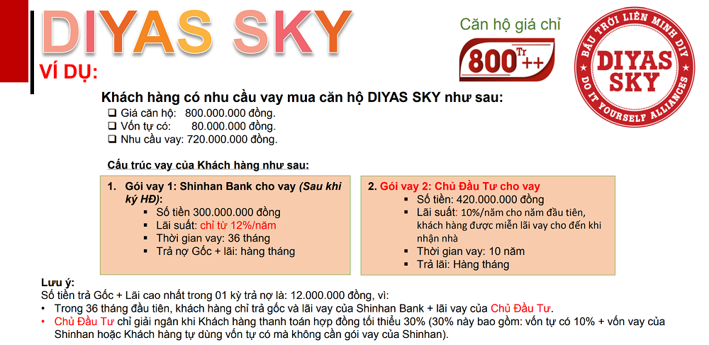Diyas Sky 16 - Diyas Sky