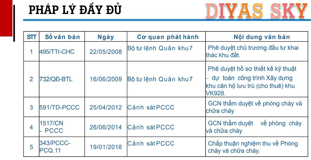 Diyas Sky 5 - Diyas Sky